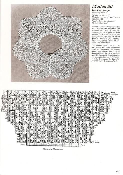 Не пропустите также схема вязания манишки - почитайте - интересно...