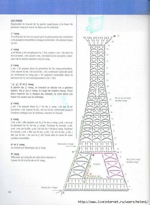 Эйфелева башня в технике