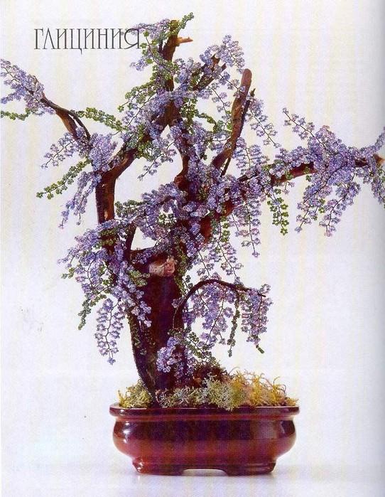 Деревья из бисера.  Просмотров.  ИрЮр.  Дата.  Деревья из бисера (много).  3576. Добавил.