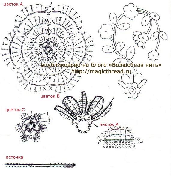 Картины из цветов крючком схемы