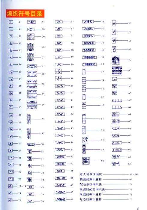 вязание японские журналы. вязание японские журналы, условные обозначения.