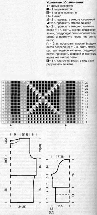 Теплый вязаный свитер от DROPS с необычной кокеткой - схема и описание Метки: вязание спицами женский свитер женский...