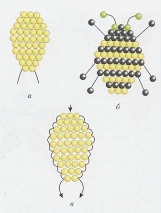 Колокольчики...  Схемы животных из бисера.  Порядок изготовления: Туловище плетем с нижнего.