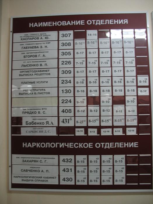 график приема врачей в северодонецке