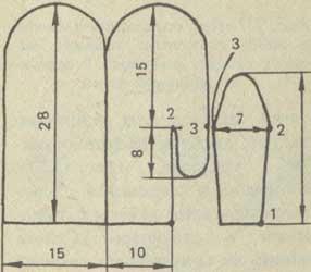Как сшить меховые варежки своими руками выкройки