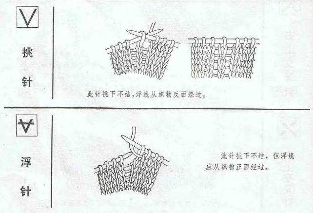 【转载】棒针编织基础:符号及说明