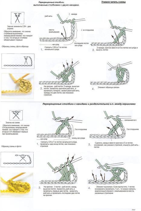 Как сделать загрузочный дискету bios