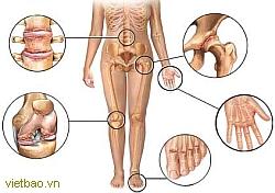 ...локтевого, плечевого, голеностопного сустава и суставов рук.