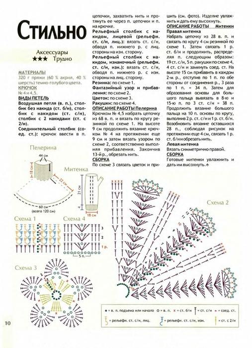 Вязание спицами для женщин с описанием манишки