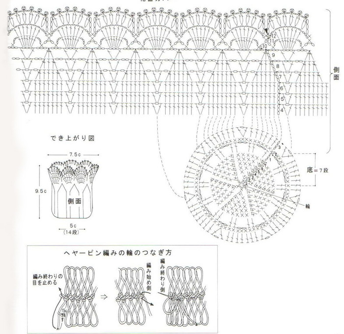 Кот корзинка вязаные схемы крючком