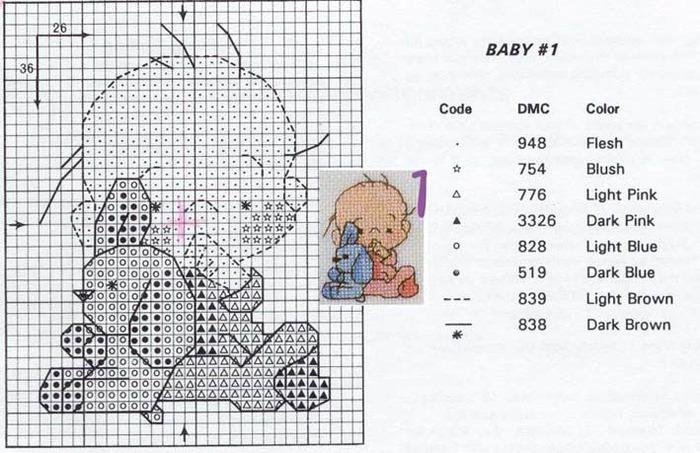 схема вышивки крестиком новорожденного с описанием Boyfriend, созданный Kate