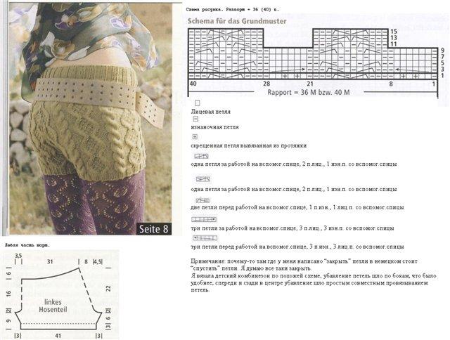 Вязание спицами шорт для девочки