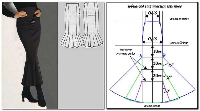 Юбка восьмиклинка построение выкройка