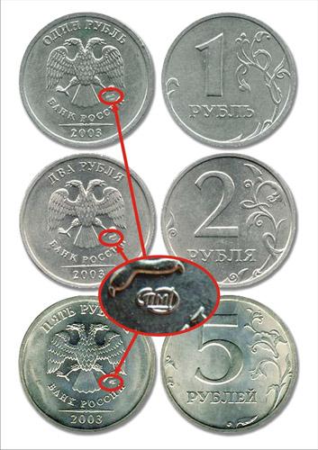 ...купить монеты и другой нумизматический или антикварный материл.