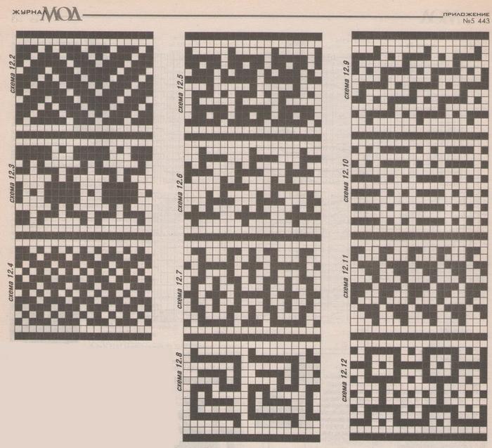 Схема перуанского узора
