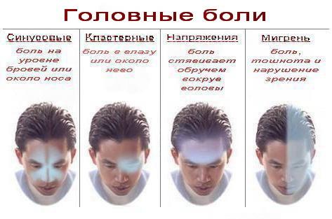компрессионные чулки колготки мужские компрессия 3