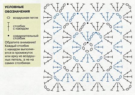 Схема вязания цветного квадрата крючком.