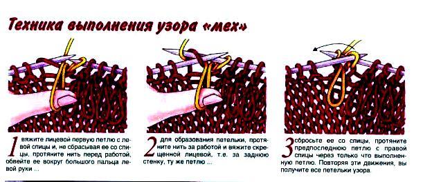 Как вязать рисунок мех - Cached