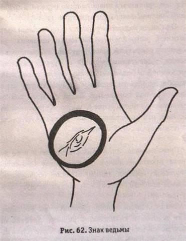 одному это глаз ведьмы на левой руке как можно
