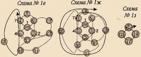 При использовании бисера другого...  Для плетения бисером Вам потребуется: * кабошон из бирюзы 40x25 мм...