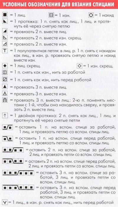 Как читать схемы вязания спицами условные обозначения иностранные