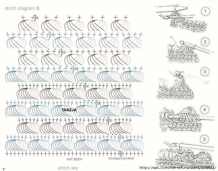 Перуанское вязание схемы крючком 90