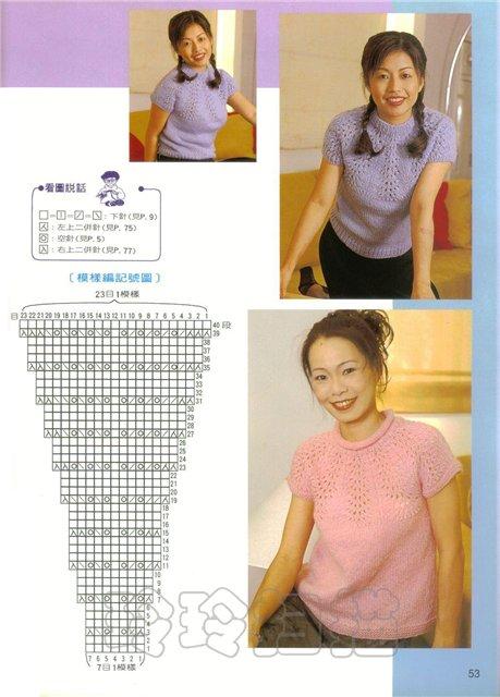 Блузка Связаной Кокеткой Описание