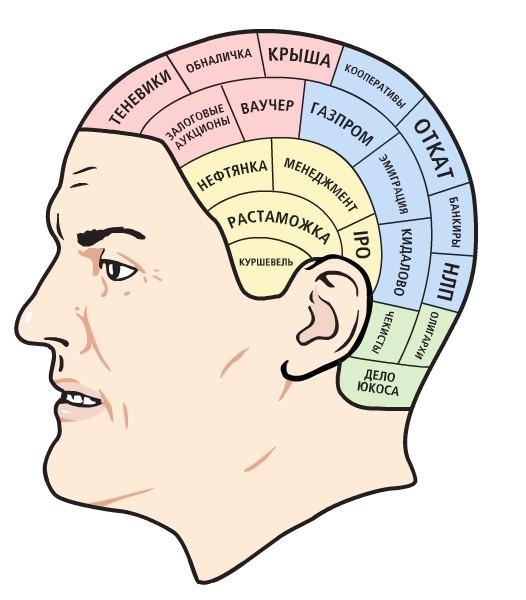 термобельё: покататься потоки постоянно в голове что делать служит для