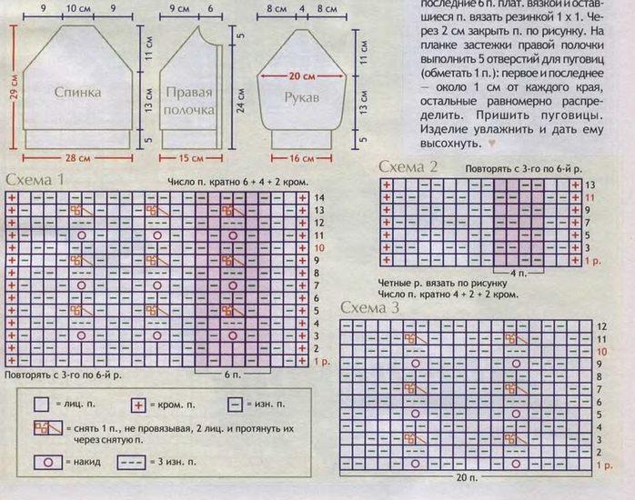 Вязание кофточки спицами реглан 2 года 251