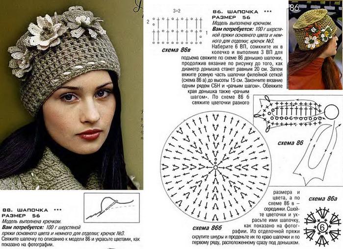 Модные вязаные шапки Описание