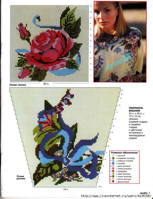 Рисунок цветка для вязания спицами 706