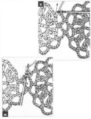 Соединение ленточных кружев крючком