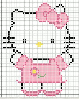 Схемы вышивки Hello Kitty.