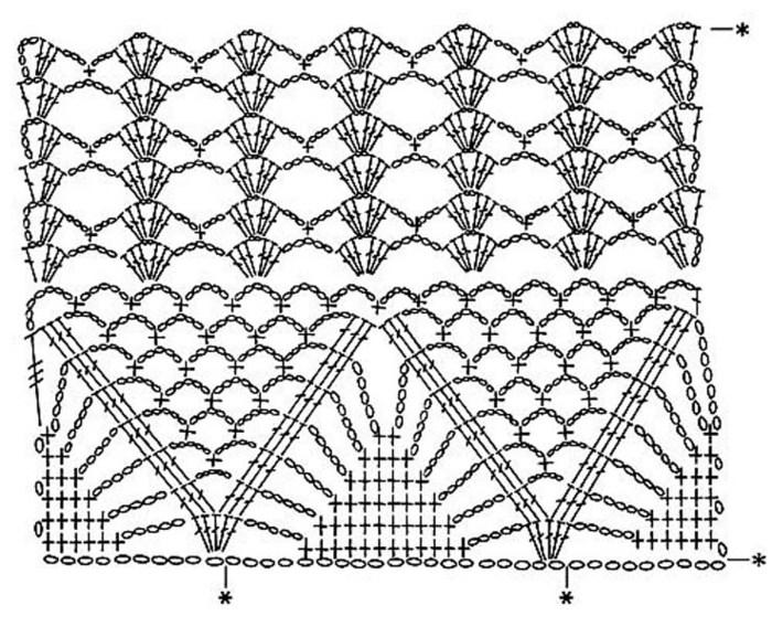описание схем вязания крючком - Только схемы.