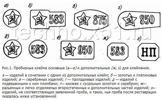 характеристики ламината как определить пробу серебра Прочитана