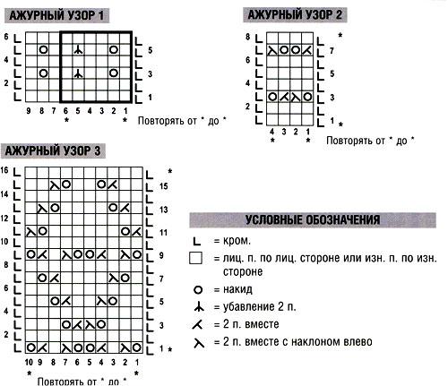 Схемы вязания летних топов.