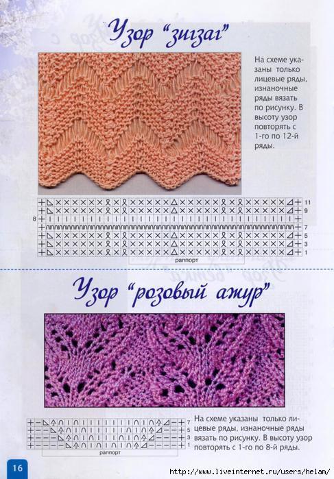 Летняя пряжа для вязания ленточная