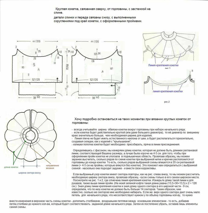 Вязание спицами круглой кокетки горловины