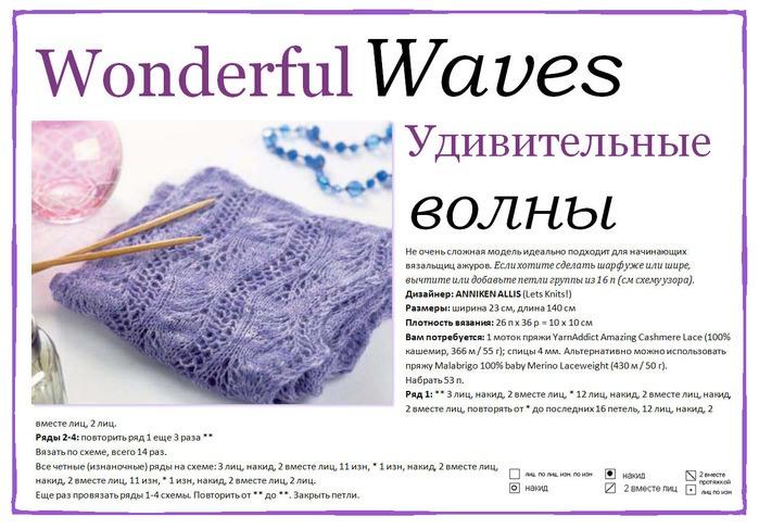 Узоры для шарфа спицами волны