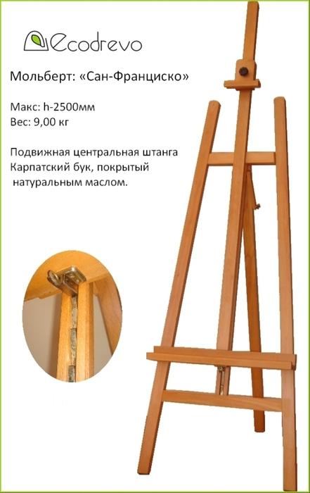 Как сделать мольб