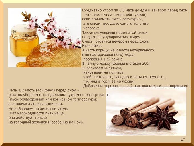 Рецепт меда для похудения