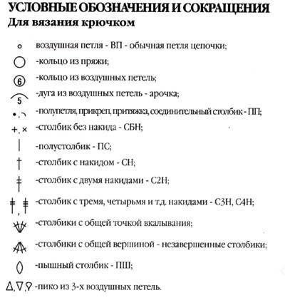 Обозначения в вязании крючком