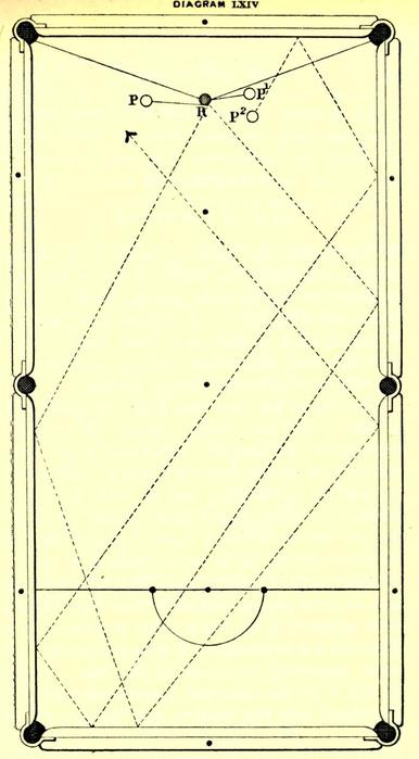 Схема бильярдного клуба