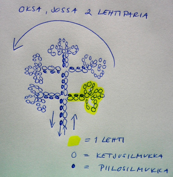valkoinen_villahuivi_oksa (585x600, 182Kb)