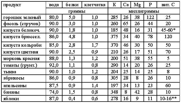 Таблица8 (637x364, 120Kb)