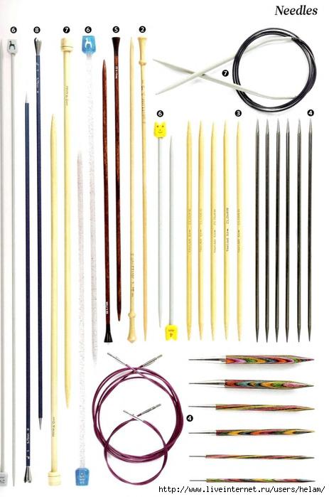 Самые ходовые спицы для вязания