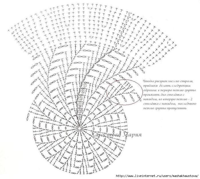 схема панамы ромашковой