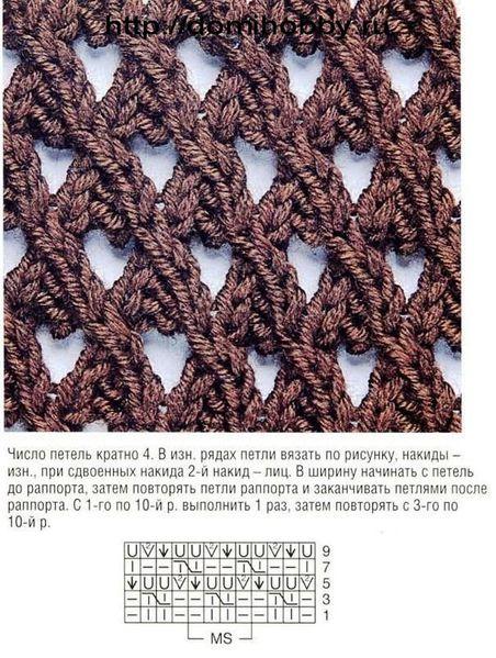 схема вязания шапок спицами.