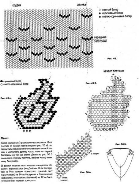 оплетение ручки бисером СХЕМА - Сайт о бисере.