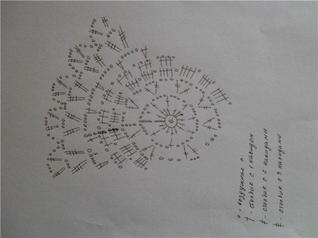 f7df034cf1c3 (640x480, 38Kb)